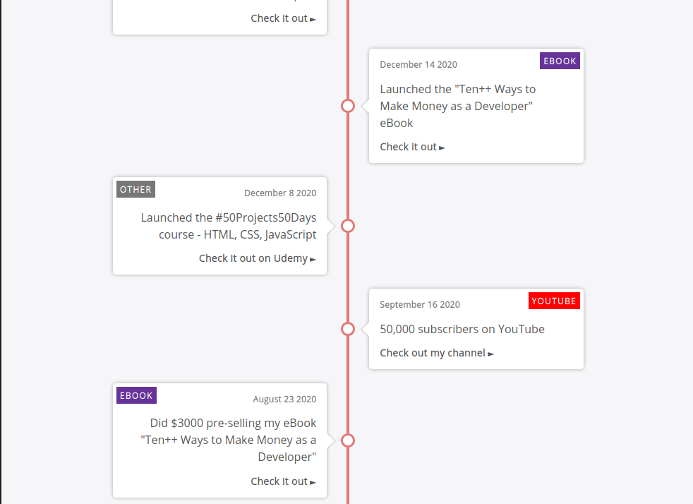A timeline view in ReactJS